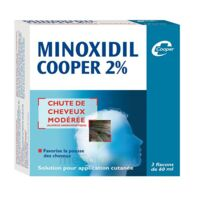MINOXIDIL COOPER 2 %, solution pour application cutanée en flacon à Pau