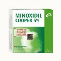 Minoxidil Cooper 5 %, Solution Pour Application Cutanée à Pau